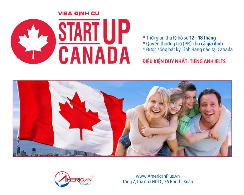 Start Up Visa Canada Dinh Cu Khoi Nghiep Canada