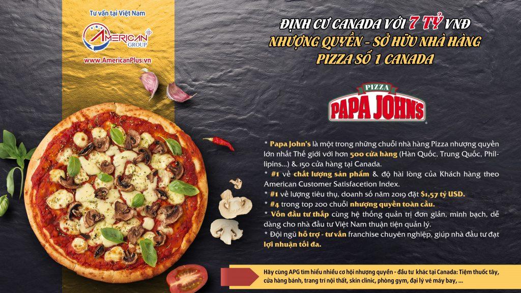 Mua Nhuong Quyen Kinh Doanh Pizza Papa Johns Dinh Cu Canada
