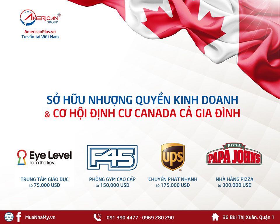 Dinh Cu Canada Mua Nhuong Quyen Trung Tam Giao Duc Eye Level