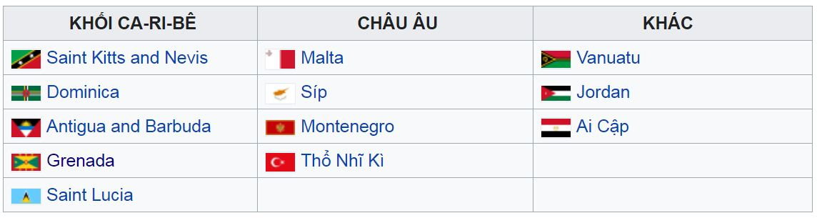 Chuong Trinh Dau Tu Nhan Quoc Tich Tot Nhat The Gioi