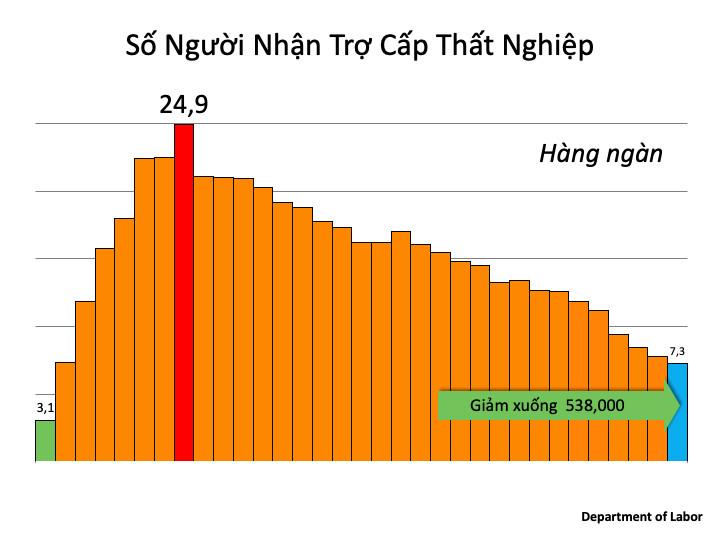 Nhung Nguyen Nhan Nao Khien Gia Nha Tai My Tang Vot