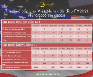 Tro Chuyen Cung Charlie Du Bao So Luong Thi Thuc Chuong Trinh Eb 5 Nam 2022